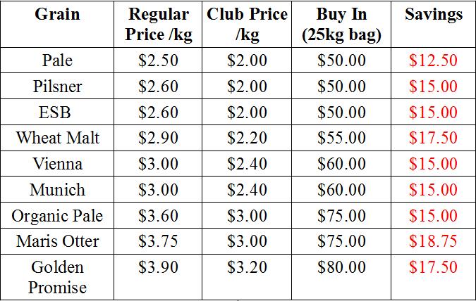 Barley Club Pricing
